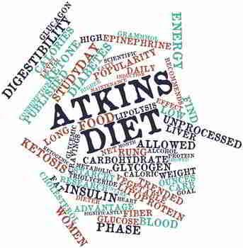 Die Atkins Diät