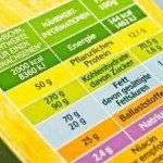 Kalorienbedarf Tabelle