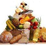 Die Mittelmeer-Diät – Idealgewicht